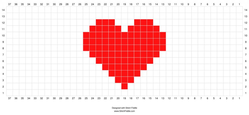 Valentine's Jar Cover Graph